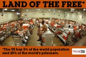 The United States has the most prisoners in the world