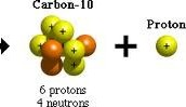 Protons (+ Charge)