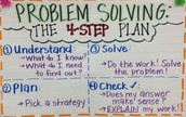 4-Step Problem Solving Process