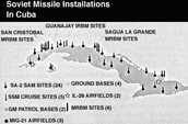 Missile Installations
