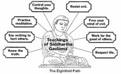 Examples of Buddha's teachings