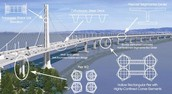 The New Bay Bridge East Section