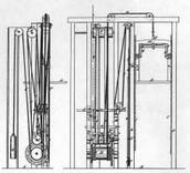 Elevator Brake
