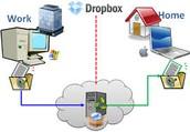 Un Sistema Nube Del Mas Utilizado
