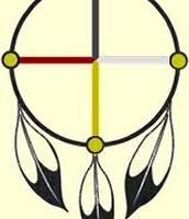 Medicine hoop