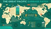 What is the Great Pacific Garbage Patch?  What can we do here in Iowa to help decrease it, is it even possible?