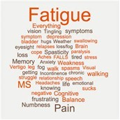list of symptoms