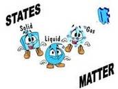 Solids Liquids and Gas- What's the Matter?