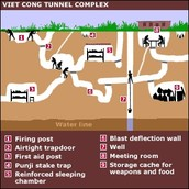 Tunnel Systems