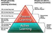 Active vs.  Passive Learning