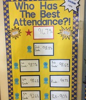 When attendance isn't high enough...competition! Who'll have the highest attendance at Pillow?!