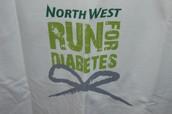 Diabetes is preventable!