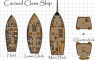 Characteristics of the Caravel