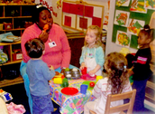 The Role of the Teaching Assistant During Small Groups
