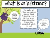 "Inferring: Making a logical guess or ""reading between the lines""."
