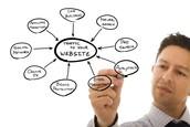De betekenis van het moderne begrip Internet Marketing