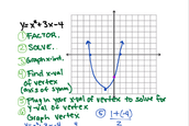 What to do with Quadratic