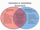 Do you and your PLC have balanced assessment strategies in your classrooms?