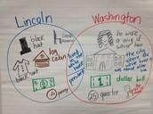Comparing Lincoln and Washington