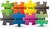 CHAPTER 3:  PARTS OF SPEECH OVERVIEW:  Verb, Adverb, Preposition, Conjunctions and Interjections