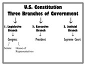 A more precise picture of the 3 branches