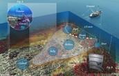 Deep Sea Trawling is...