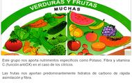 Verdura/Frutas