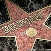 Grade Improvement Opportunities