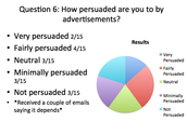 Advertising Project Example Survey Question 1