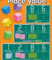 What Place Value Looks Like in Different Grade Levels
