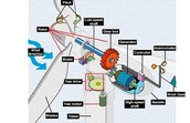 Wind Energy-What it is-How it works