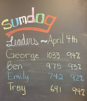 Sumdog leaders April 4th