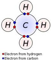 Covalent or Ionic