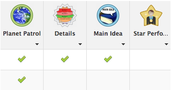 Schoology Badges