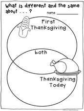 How has Thanksgiving changed?