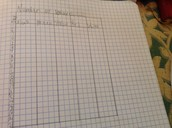 graph three