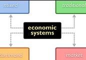 Types of Economy-