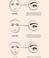 Do you know your brow shape?