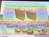 Salaries for Modern Manufacturing