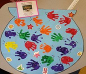 Our Classroom Fishbowl