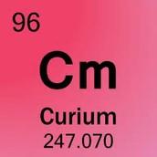 Cm (Curium)