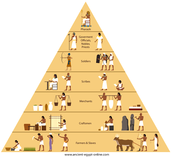 Social Organization Of Ancient Egypt