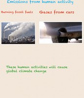 Emmisions From Human Activity