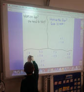 Using the Smartboard