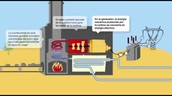 Proceso de fabricacion de energia electrica en una central de biomasa