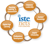 Are teachers well prepared to master ISTE standards?