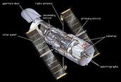 Hubbles inside