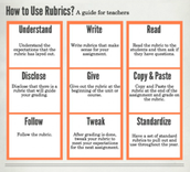 How to Use Rubrics