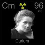 Contributions to Chemistry and the field of Radioactivity