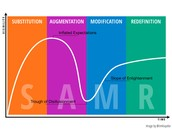 An interesting perspective on SAMR